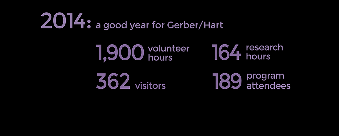 2014 a good year for Gerber/Hart